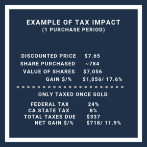 ESPP Tax example