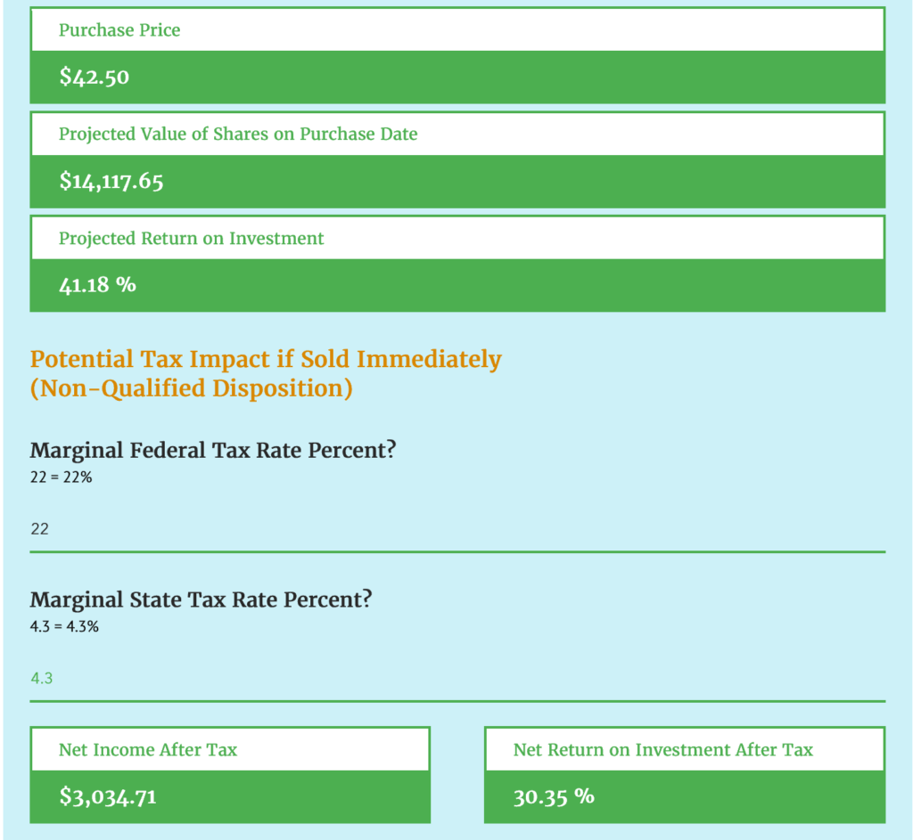 Employee stock purchase plan calculator